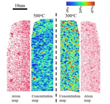ion irradiation induced clustering within a W-25Re alloy