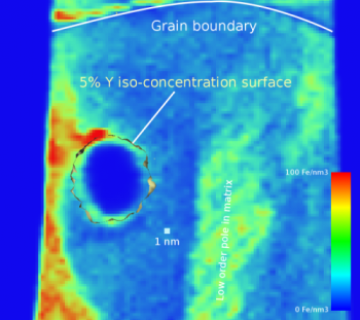 Trajectory Aberration of Oxide Particle in Fe